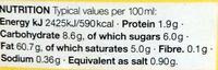 Pesto Mayo - Informations nutritionnelles - en