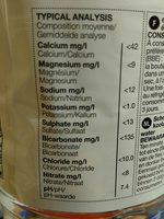 Still Scottish Mountain Water - Ingrediënten