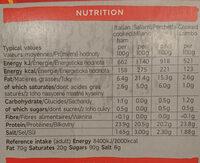 Italian cooked meat selection - Voedingswaarden - en