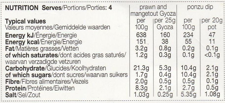 Prawn & Mangetout Gyoza with a Ponzu Dip - Informations nutritionnelles - fr