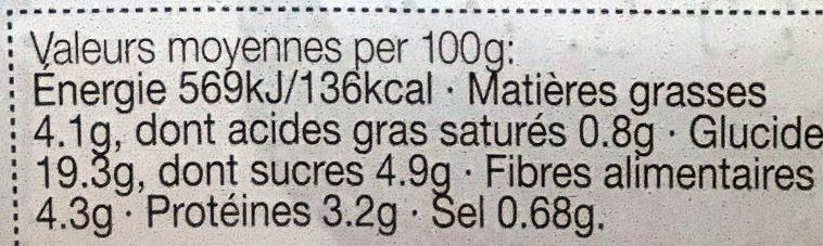 Salade Couscous Et Legumes Grilles - Informations nutritionnelles