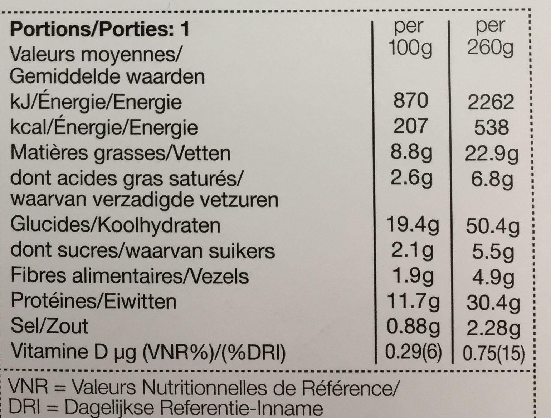 Club Sandwich avec du Pain Toasté à l'Ancienne - Informations nutritionnelles