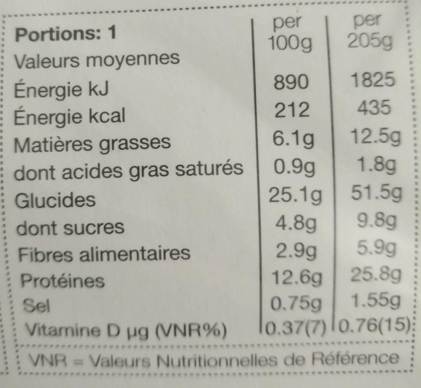 Boeuf rôti et oignon - Nutrition facts