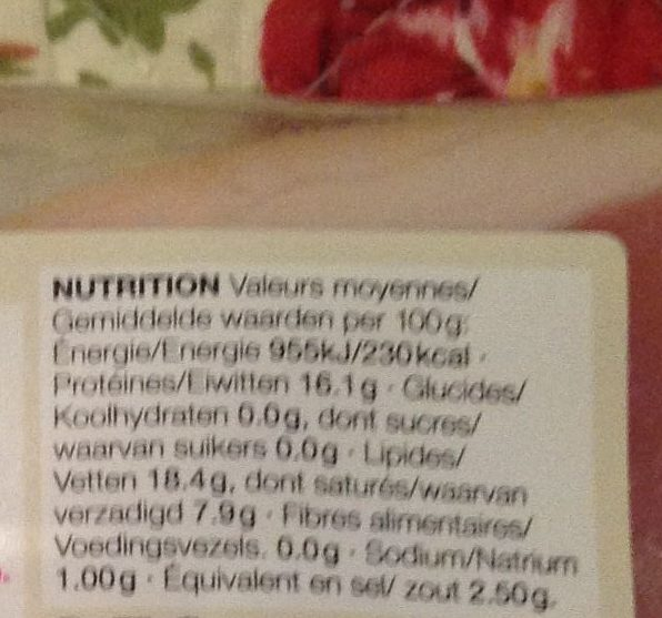 British Smoked Back Bacon - Nutrition facts