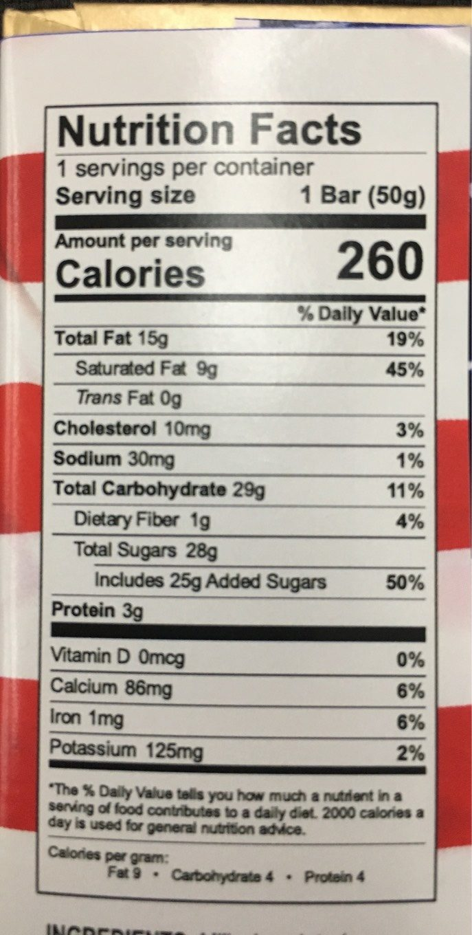 Donald Trump Milk Chocolate - Nutrition facts