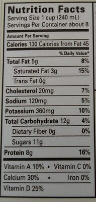 2% milk fat reduced fat milk - 3