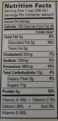2% milk fat reduced fat milk - Nutrition facts