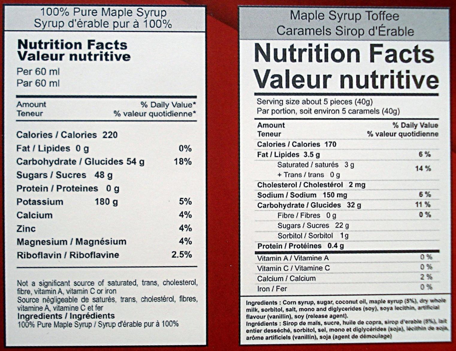 Gâteries à l'érable du Canada - Informations nutritionnelles