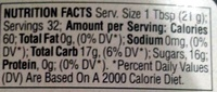 Clover Honey - Nutrition facts