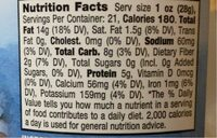 Marcona almonds - Nutrition facts - en