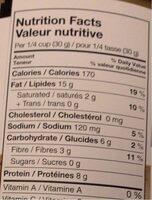 Arachides - Nutrition facts - fr