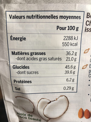 Belgian thins - Voedigswaarden
