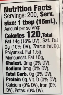 Extra virgin olive oil - Nutrition facts - en