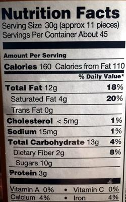 Milk Chocolate Almonds - Nutrition facts