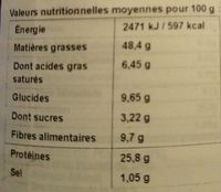 Cacahuètes - Nutrition facts