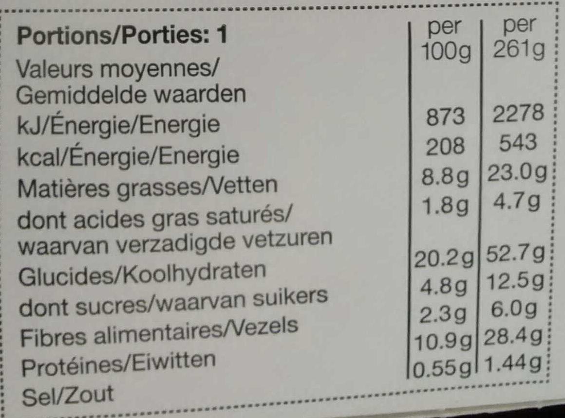 Poulet et Sauce à la Mayonnaise Épicée sur du Pain à l'Oignon - Nutrition facts - fr