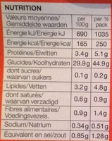 Pilau Rice - Nutrition facts