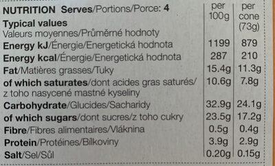 Cones glacés Chocolate Honeycomb - Voedingswaarden - fr