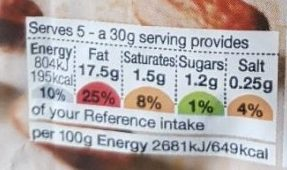 Roasted & Salted Almonds - Nutrition facts