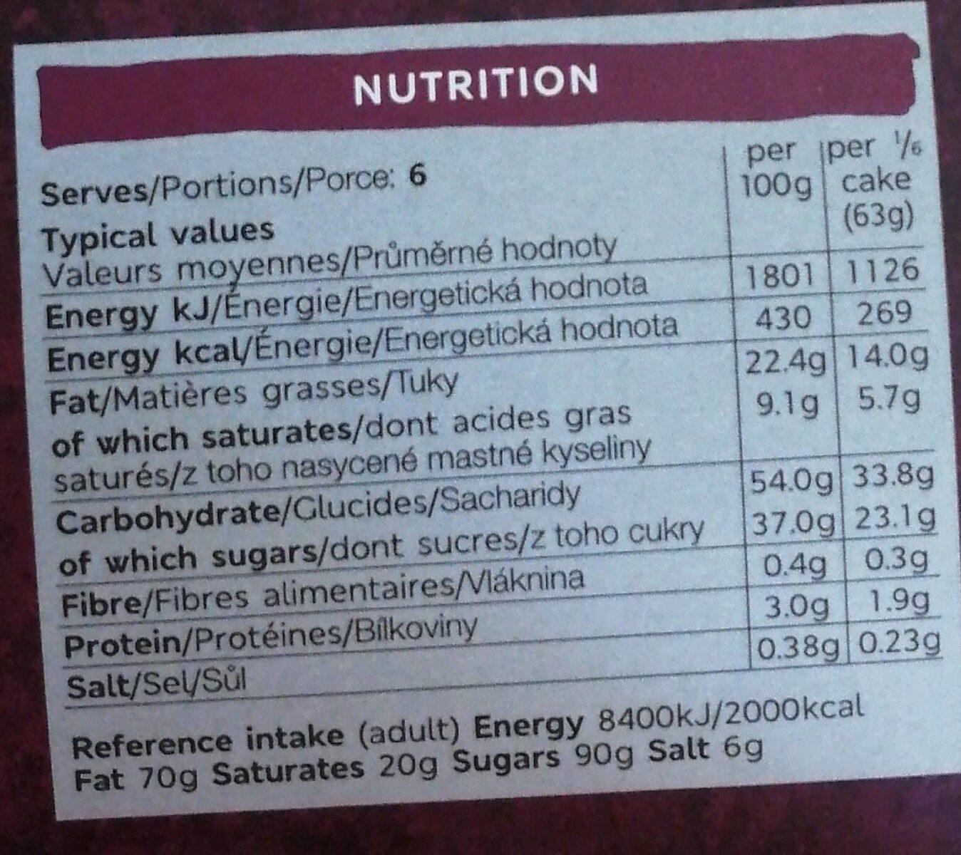 Gluten free Victoria sandwich cake - Voedingswaarden - en