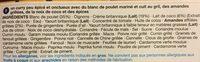 Poulet Korma - Ingrédients