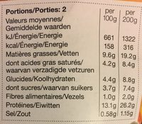 Poulet Korma - Informations nutritionnelles