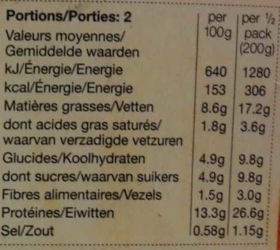 Lamb Rogan Josh - Nutrition facts - fr