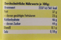 Don Schocko - Nutrition facts - de