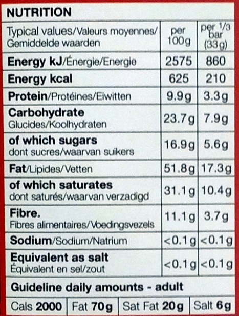 Intense Dark Chocolate 85% Cocoa Solids - Nutrition facts