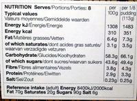 Sugar Plum Christmas Pudding - Nutrition facts