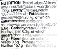 Duck breast fillets skin on - Nutrition facts - en