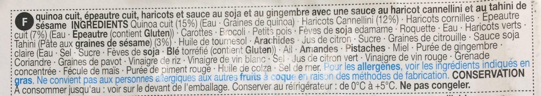 Salade Super Complète aux Fruits à Coque - Ingrédients