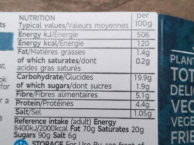 Plant kitchen beet burger - Informations nutritionnelles - fr