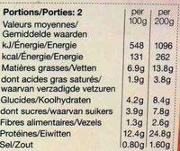 Tikka Masala - Informations nutritionnelles - fr