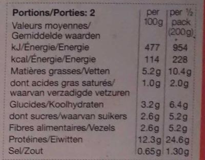 Chicken Saaq Masala - Nutrition facts