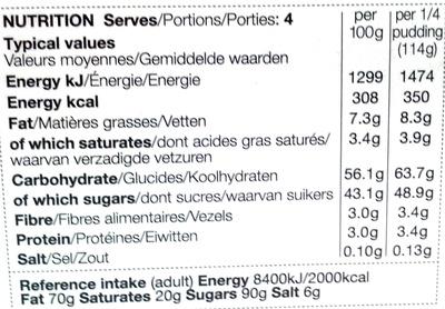 Black Forest Christmas Pudding - Voedingswaarden - en
