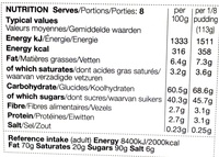 Cranberry & Clementine Christmas Pudding - Nutrition facts