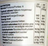 Yaourt Apple Crumble - Voedingswaarden - en