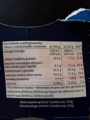 Greek style yogurt strawberry - Nutrition facts - nl