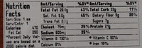 Chicken Salad Wrap - Nutrition facts