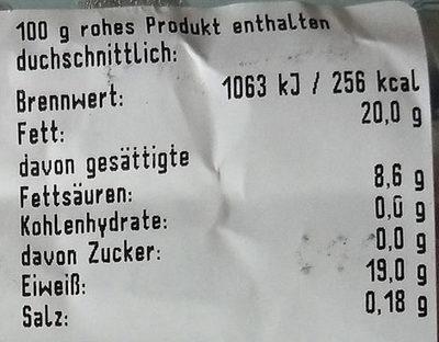 Rinder-Hackfleisch zum Braten - Nutrition facts - de