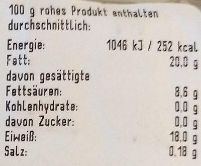 Hackfleisch vom Rind und Schwein gemischt, zum Braten - Nährwertangaben