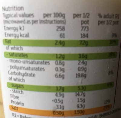 Chicken and Sweetcorn Soup - Nutrition facts