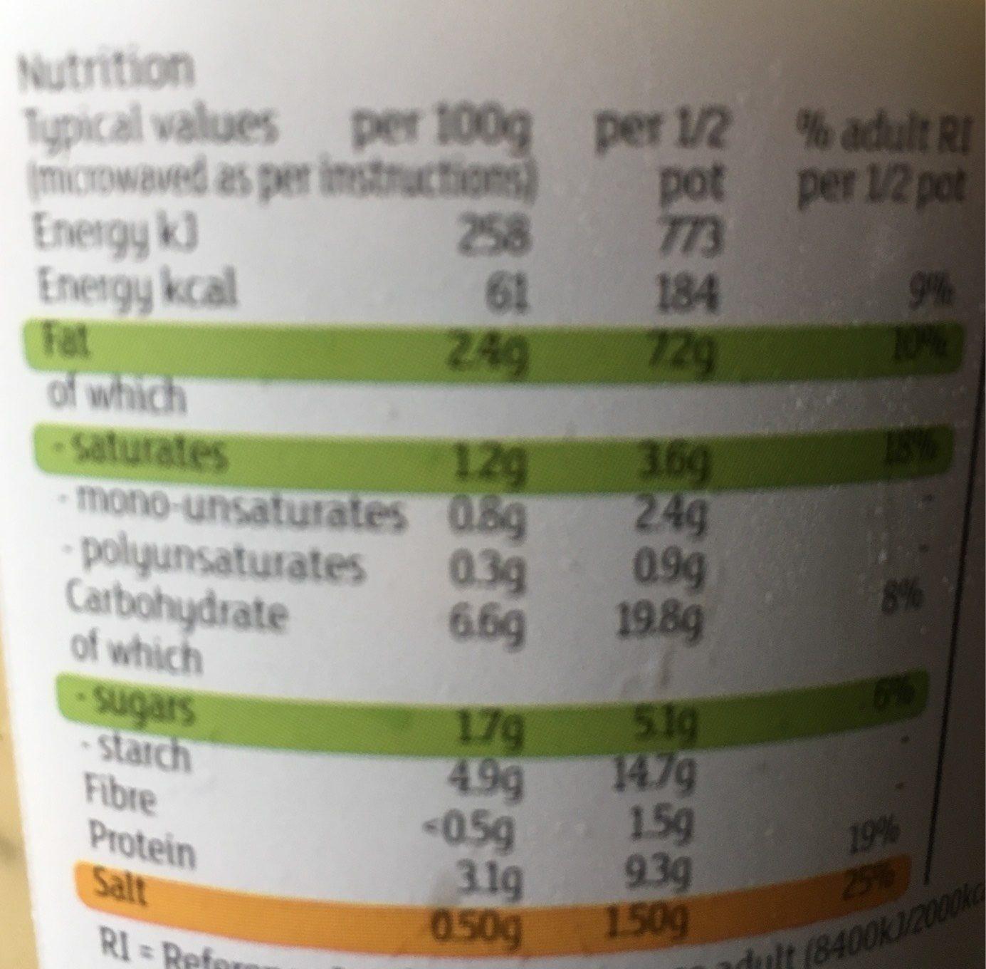 Chicken and Sweetcorn Soup - Voedingswaarden - en