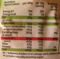 Apricots by Sainsbury's - Nutrition facts