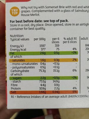 Biscotes - Nutrition facts
