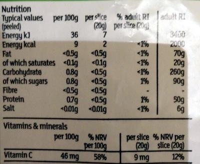 limes - Voedingswaarden - en