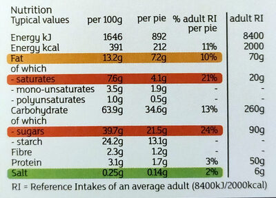 6 All Butter Mince Pies - Nutrition facts