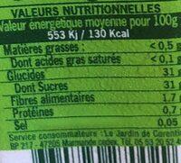 Basilic à larges feulles - Informations nutritionnelles - fr