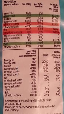 Tropical Granola - Informations nutritionnelles - en